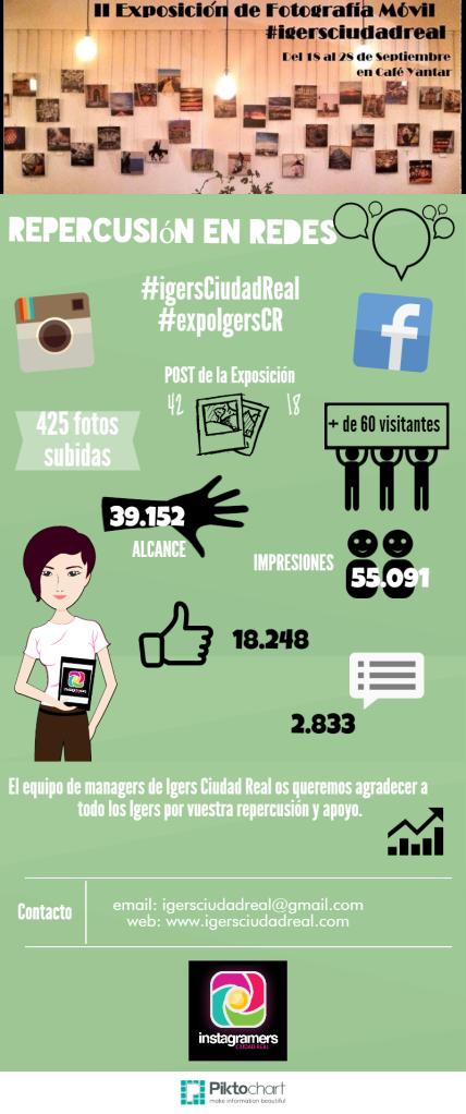 infografía segunda expoigerscr